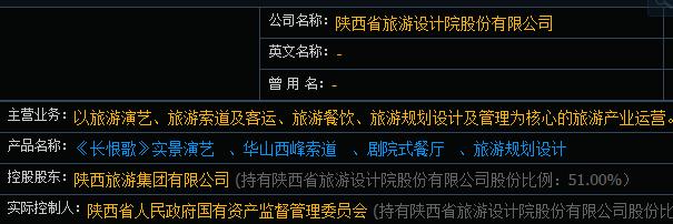 陕西省旅游设计院股份有限公司